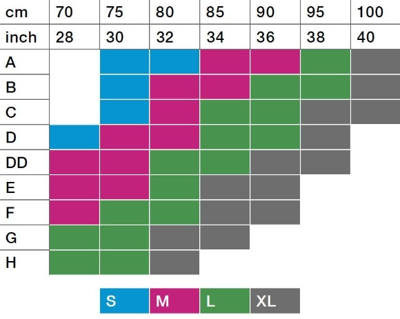 Μπουστάκι Easy Expression - Medela, size table