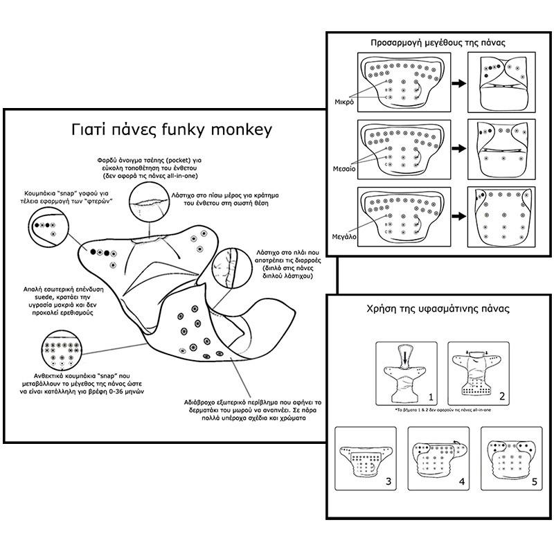 funky monkey σχεδιάγραμμα
