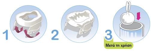 Potette plus ανταλλακτικές σακούλες ρολό - 20τεμ.2